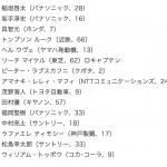 ラグビー日本代表が「史上最強」ではないかもしれない2つの理由