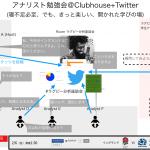 ラグビー分析 on Clubhouse、やってみます。